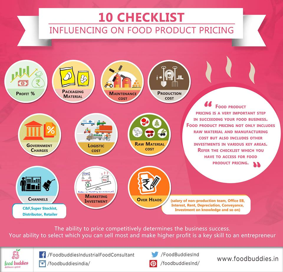 Checklist influencing on food product pricing