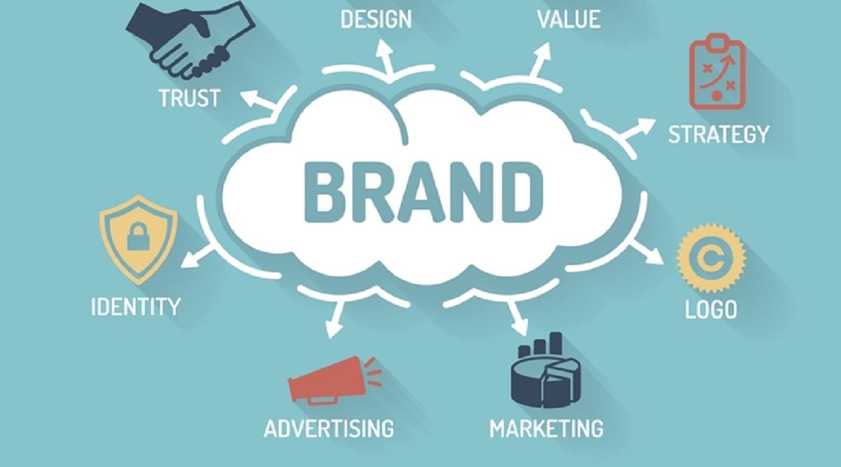 Branding Post