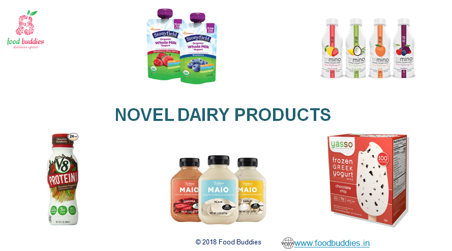 Novel Dairy Product - Food Buddies