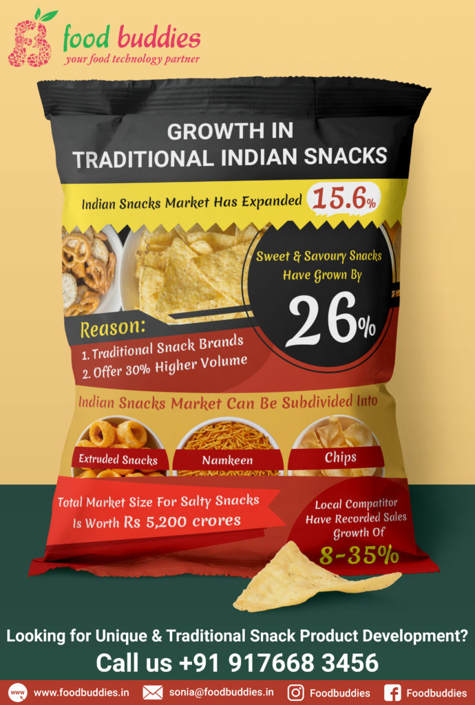 Indian Snacks Market Growth